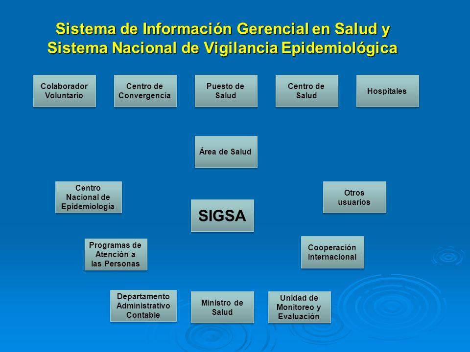 Sistema de Información Gerencial en Salud y Sistema Nacional de Vigilancia Epidemiológica