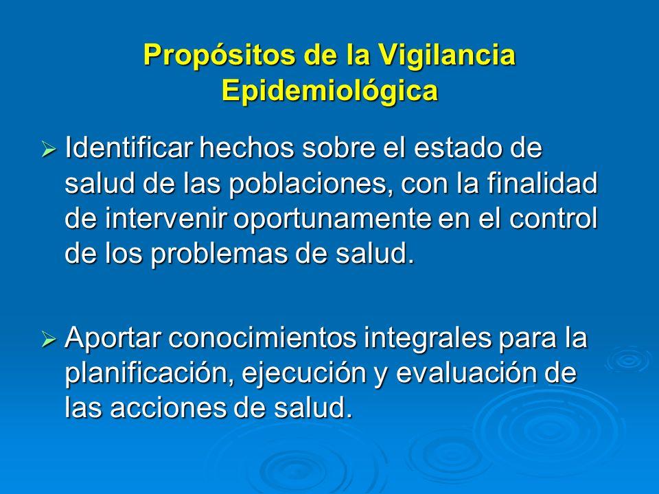 Propósitos de la Vigilancia Epidemiológica