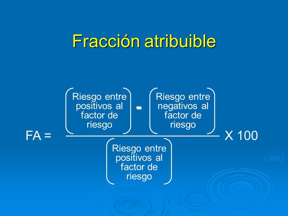 Fracción atribuible - FA = X 100