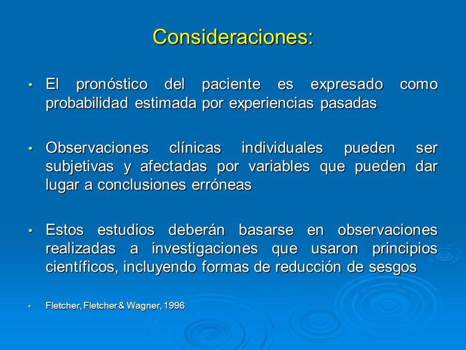 Consideraciones: El pronóstico del paciente es expresado como probabilidad estimada por experiencias pasadas.