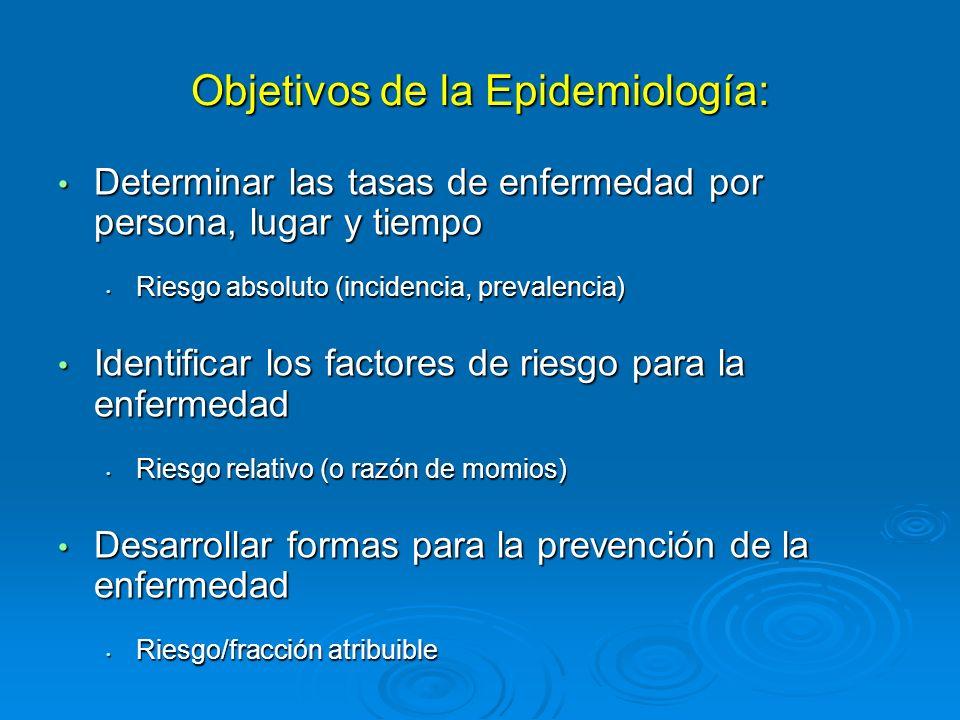 Objetivos de la Epidemiología: