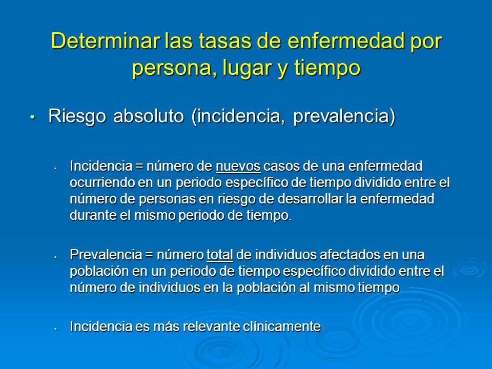 Determinar las tasas de enfermedad por persona, lugar y tiempo