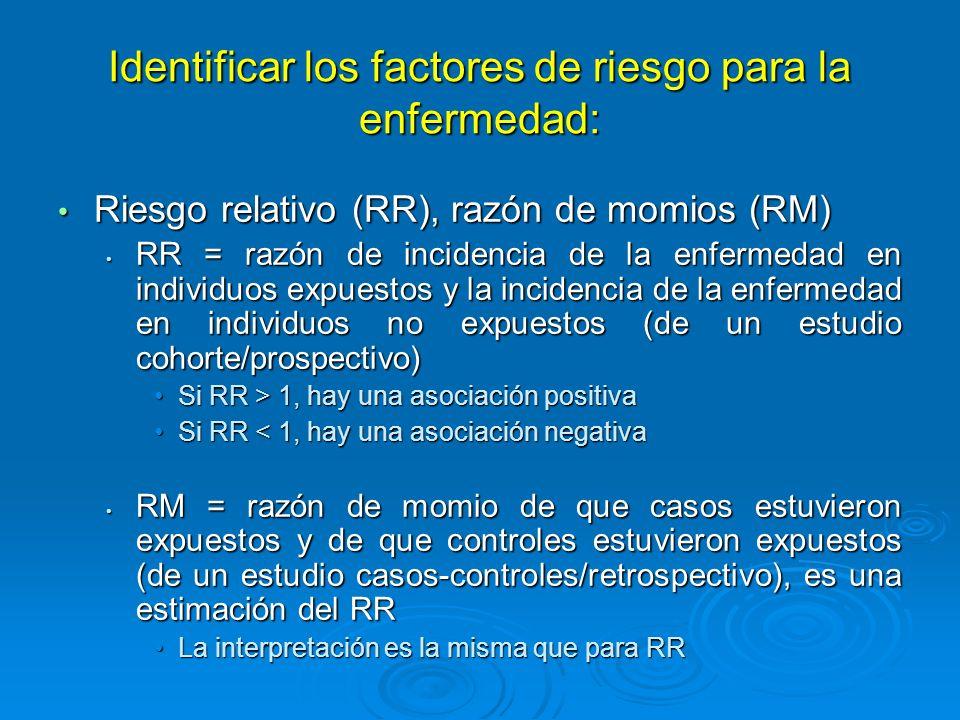 Identificar los factores de riesgo para la enfermedad: