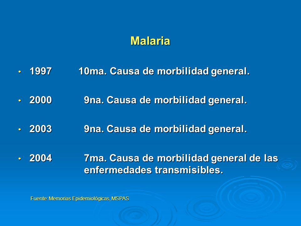 Malaria 1997 10ma. Causa de morbilidad general.