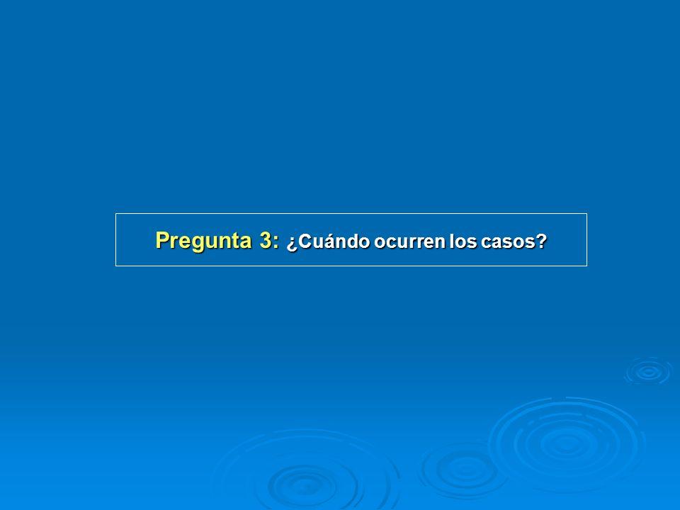 Pregunta 3: ¿Cuándo ocurren los casos