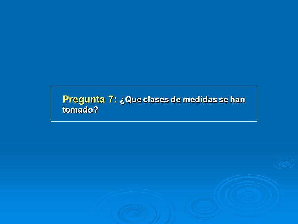 Pregunta 7: ¿Que clases de medidas se han tomado