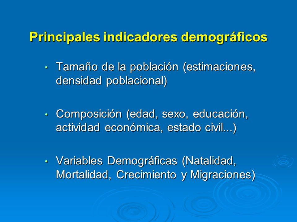 Principales indicadores demográficos