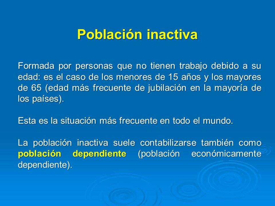Población inactiva
