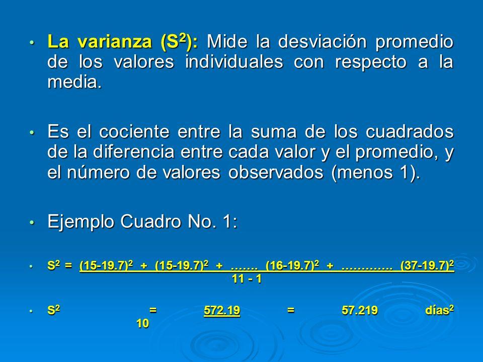 La varianza (S2): Mide la desviación promedio de los valores individuales con respecto a la media.