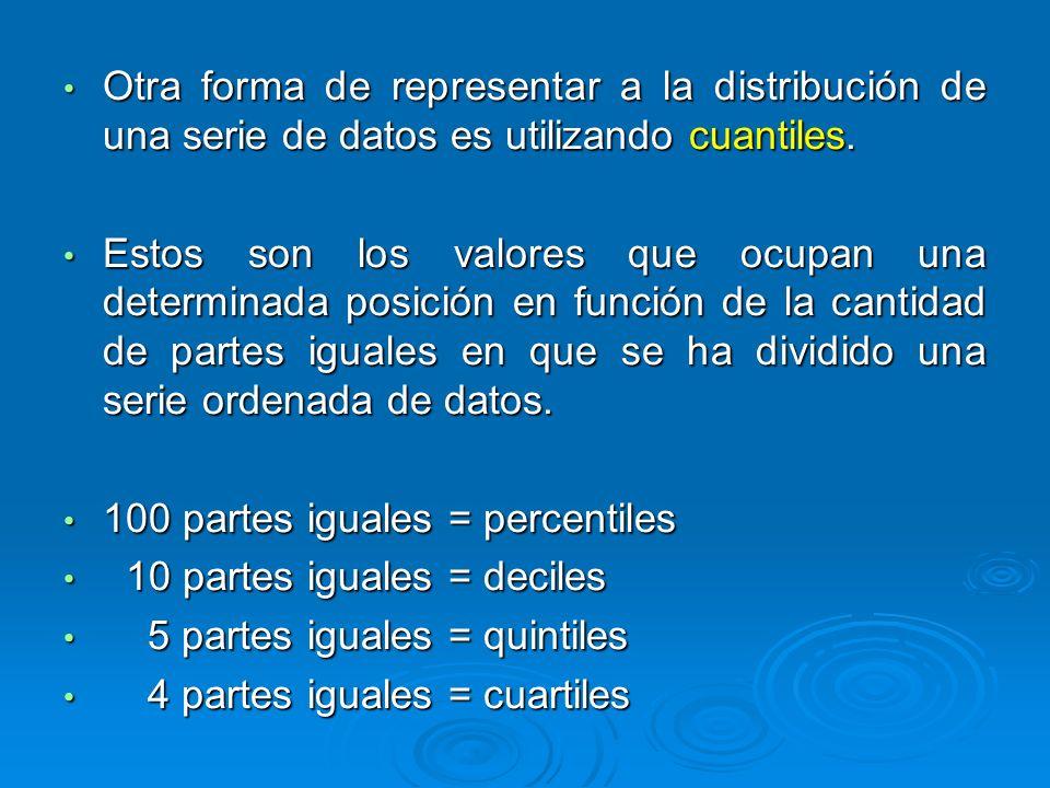 Otra forma de representar a la distribución de una serie de datos es utilizando cuantiles.