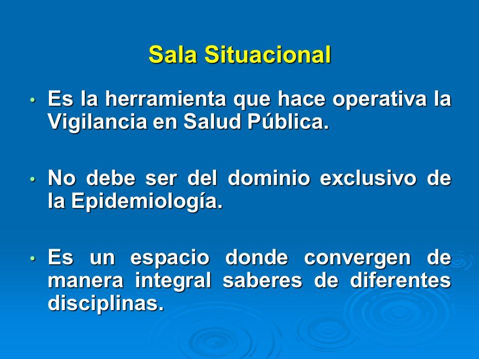 Sala Situacional Es la herramienta que hace operativa la Vigilancia en Salud Pública. No debe ser del dominio exclusivo de la Epidemiología.