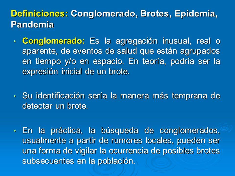 Definiciones: Conglomerado, Brotes, Epidemia, Pandemia