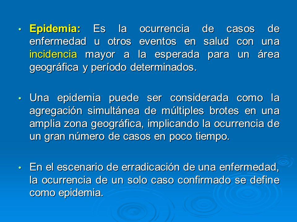 Epidemia: Es la ocurrencia de casos de enfermedad u otros eventos en salud con una incidencia mayor a la esperada para un área geográfica y período determinados.