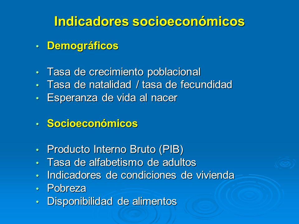 Indicadores socioeconómicos