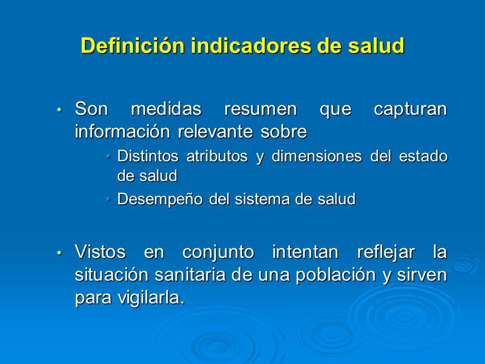 Definición indicadores de salud