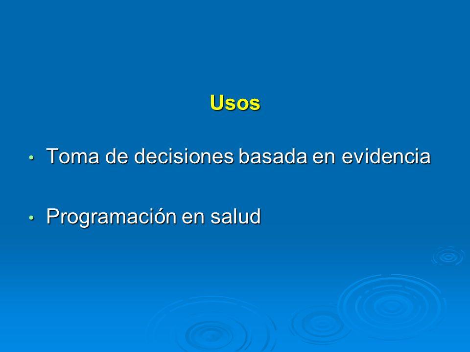 Usos Toma de decisiones basada en evidencia Programación en salud