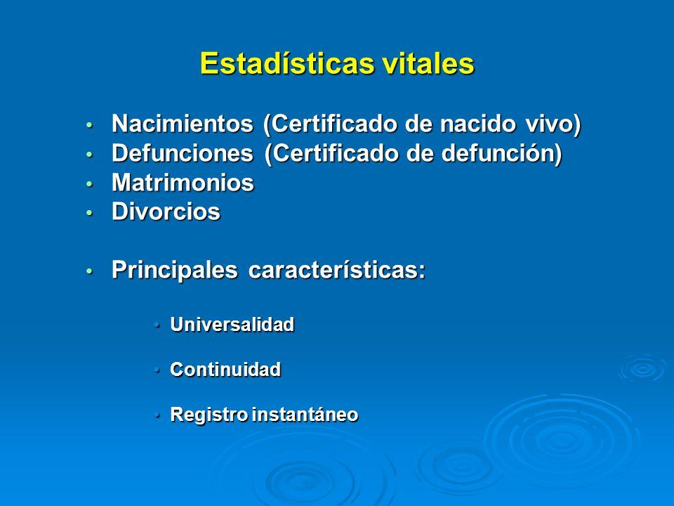 Estadísticas vitales Nacimientos (Certificado de nacido vivo)