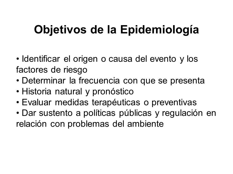 Objetivos de la Epidemiología