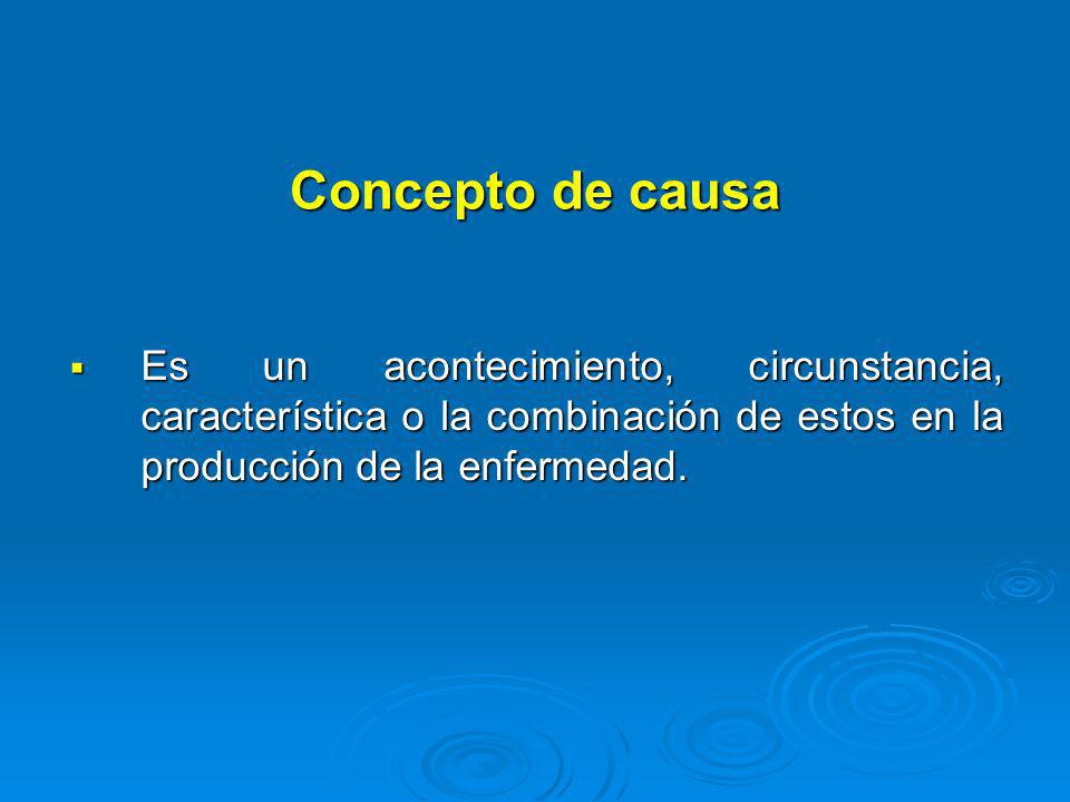 Concepto de causaEs un acontecimiento, circunstancia, característica o la combinación de estos en la producción de la enfermedad.