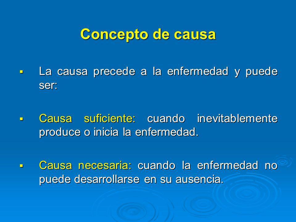 Concepto de causa La causa precede a la enfermedad y puede ser: