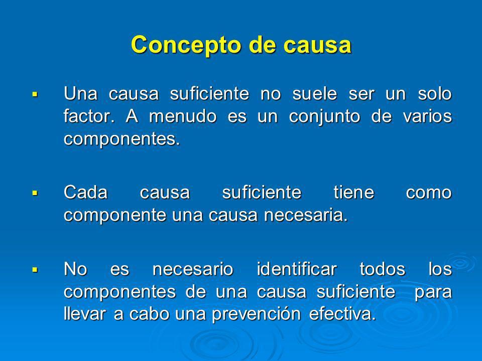 Concepto de causa Una causa suficiente no suele ser un solo factor. A menudo es un conjunto de varios componentes.