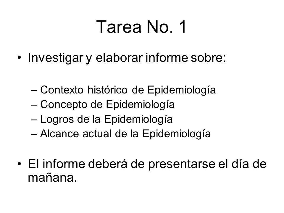 Tarea No. 1 Investigar y elaborar informe sobre: