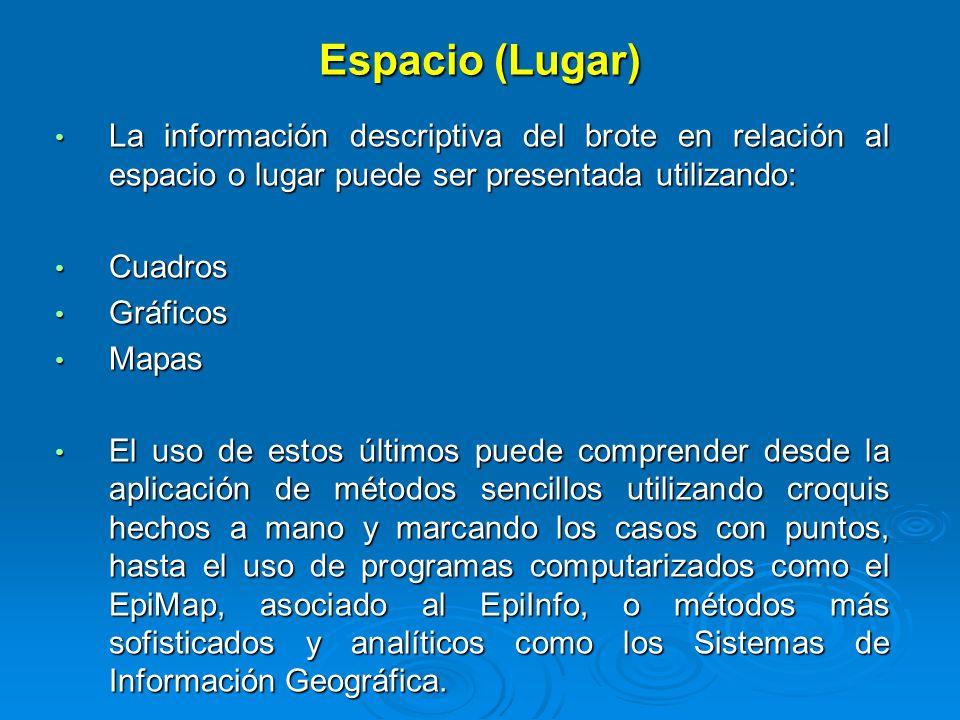 Espacio (Lugar) La información descriptiva del brote en relación al espacio o lugar puede ser presentada utilizando: