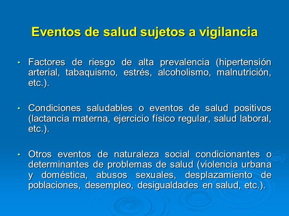Eventos de salud sujetos a vigilancia