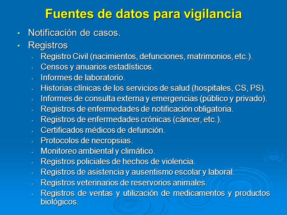 Fuentes de datos para vigilancia