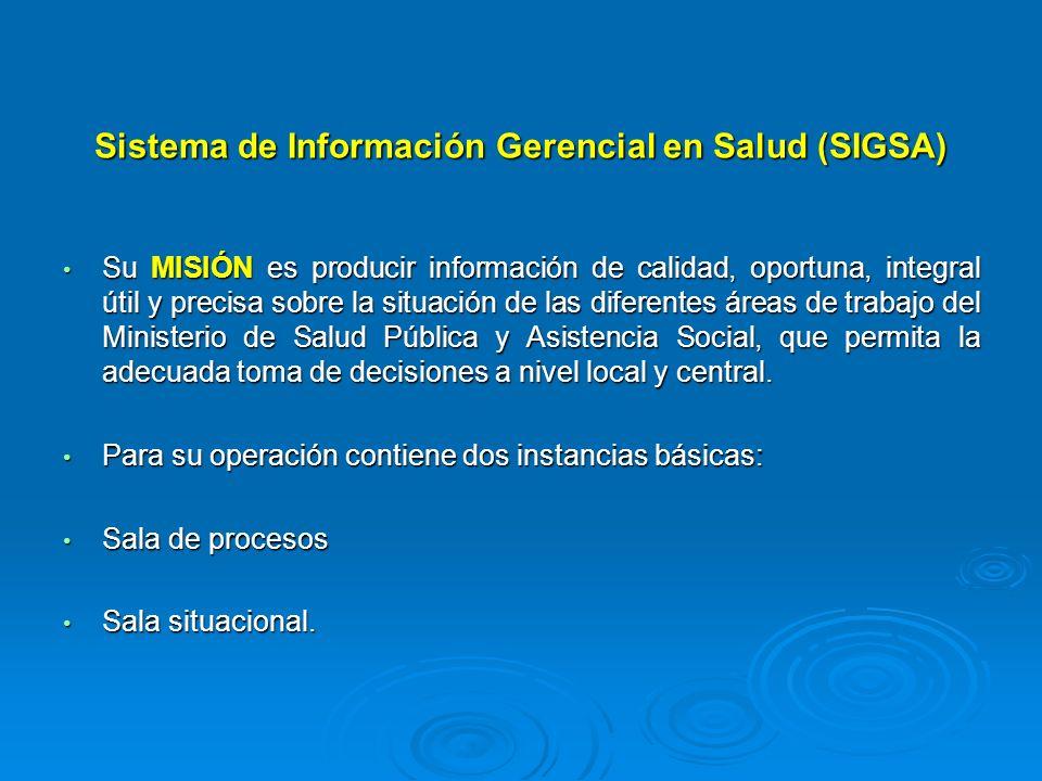 Sistema de Información Gerencial en Salud (SIGSA)