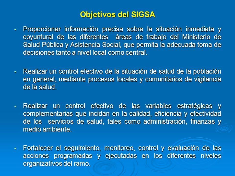 Objetivos del SIGSA