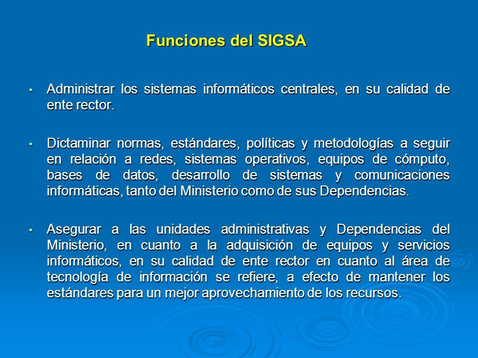 Funciones del SIGSA Administrar los sistemas informáticos centrales, en su calidad de ente rector.
