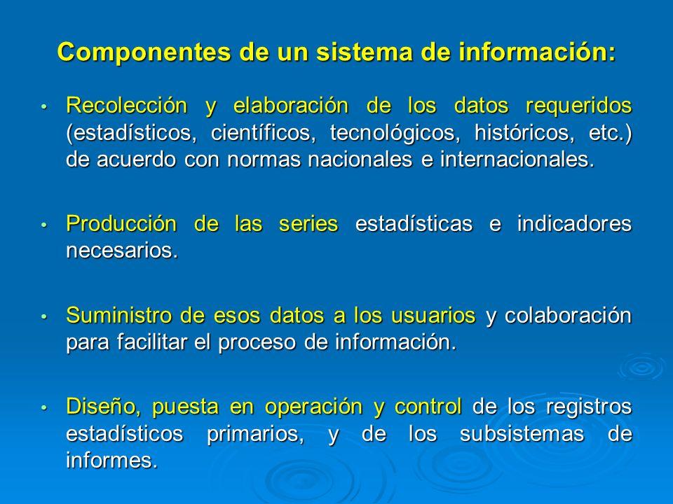 Componentes de un sistema de información: