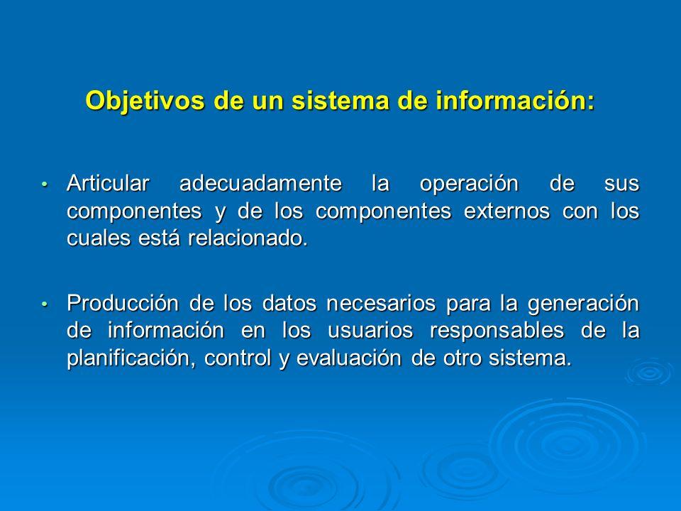 Objetivos de un sistema de información: