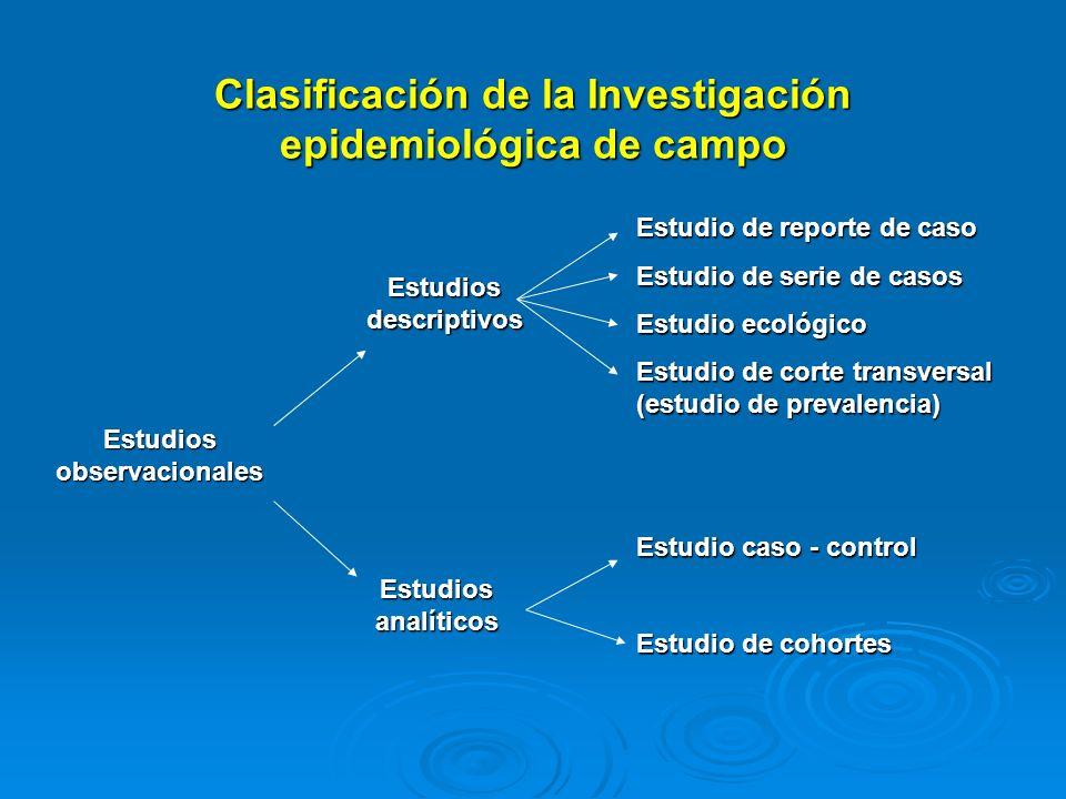 Clasificación de la Investigación epidemiológica de campo