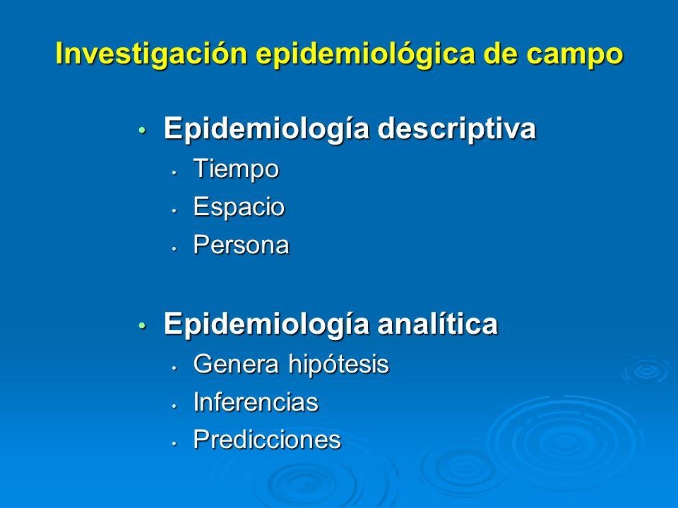 Investigación epidemiológica de campo