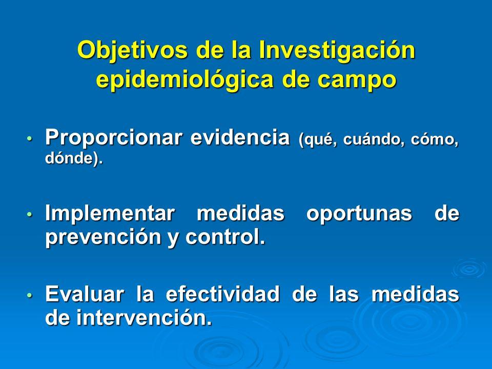 Objetivos de la Investigación epidemiológica de campo