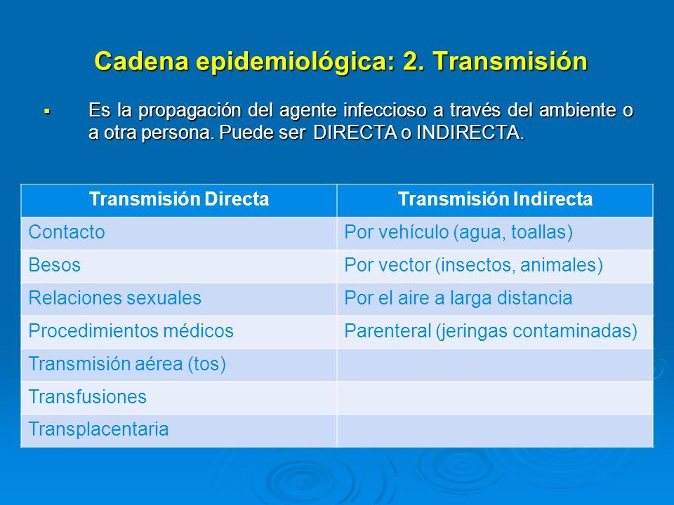 Cadena epidemiológica: 2. Transmisión