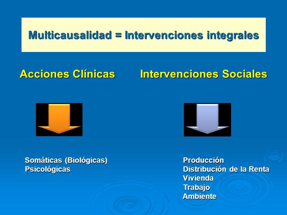 Acciones Clínicas Intervenciones Sociales