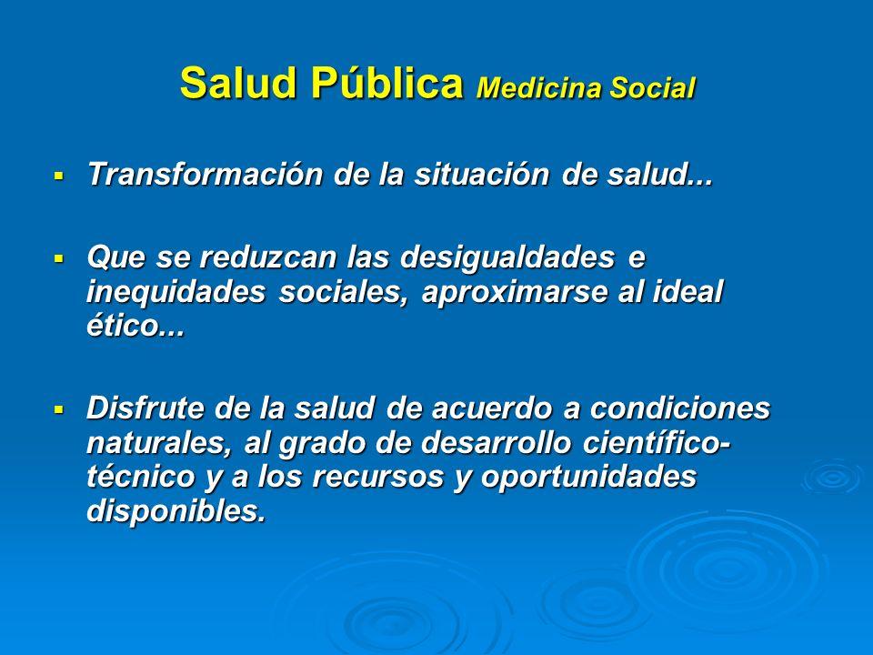 Salud Pública Medicina Social