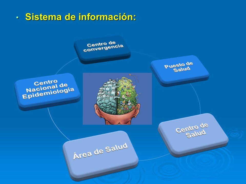 Centro de convergencia Centro Nacional de Epidemiología