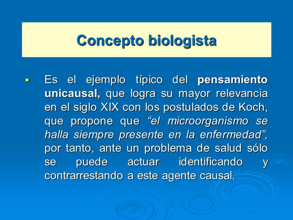 Concepto biologista
