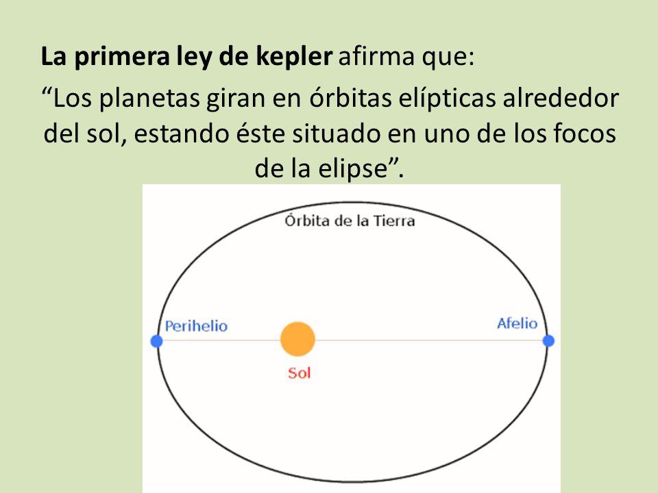 La primera ley de kepler afirma que: Los planetas giran en órbitas elípticas alrededor del sol, estando éste situado en uno de los focos de la elipse .