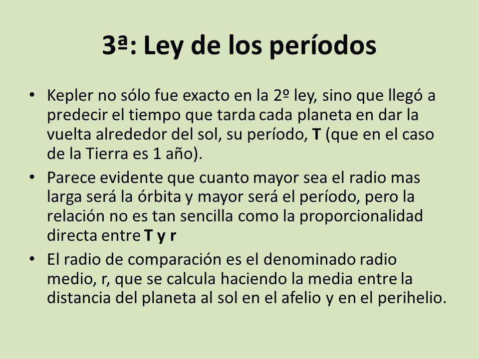 3ª: Ley de los períodos
