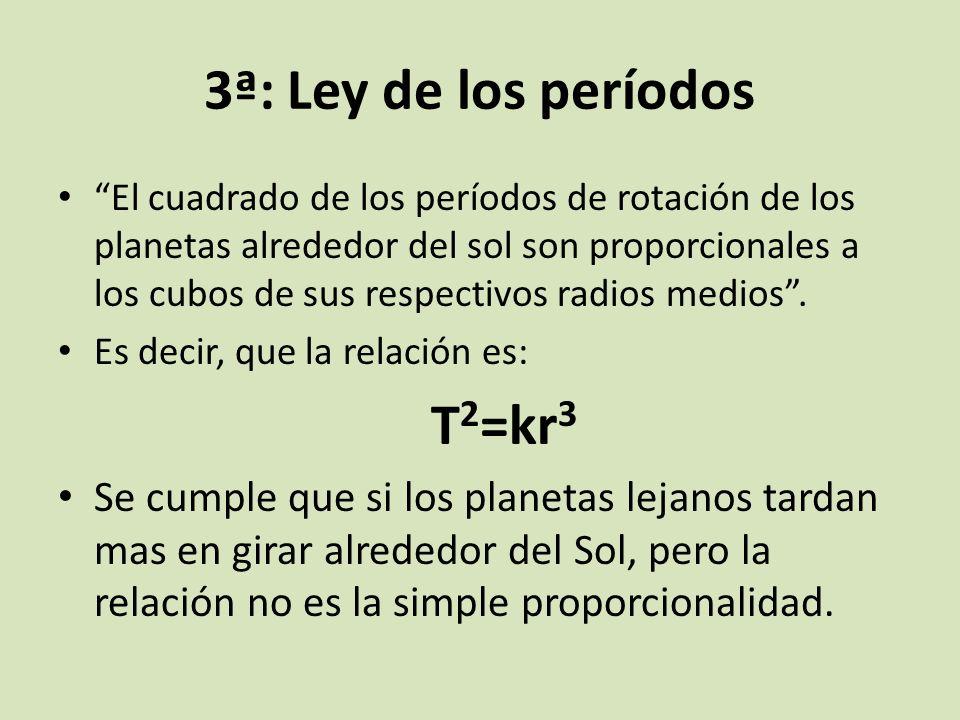 3ª: Ley de los períodos T2=kr3