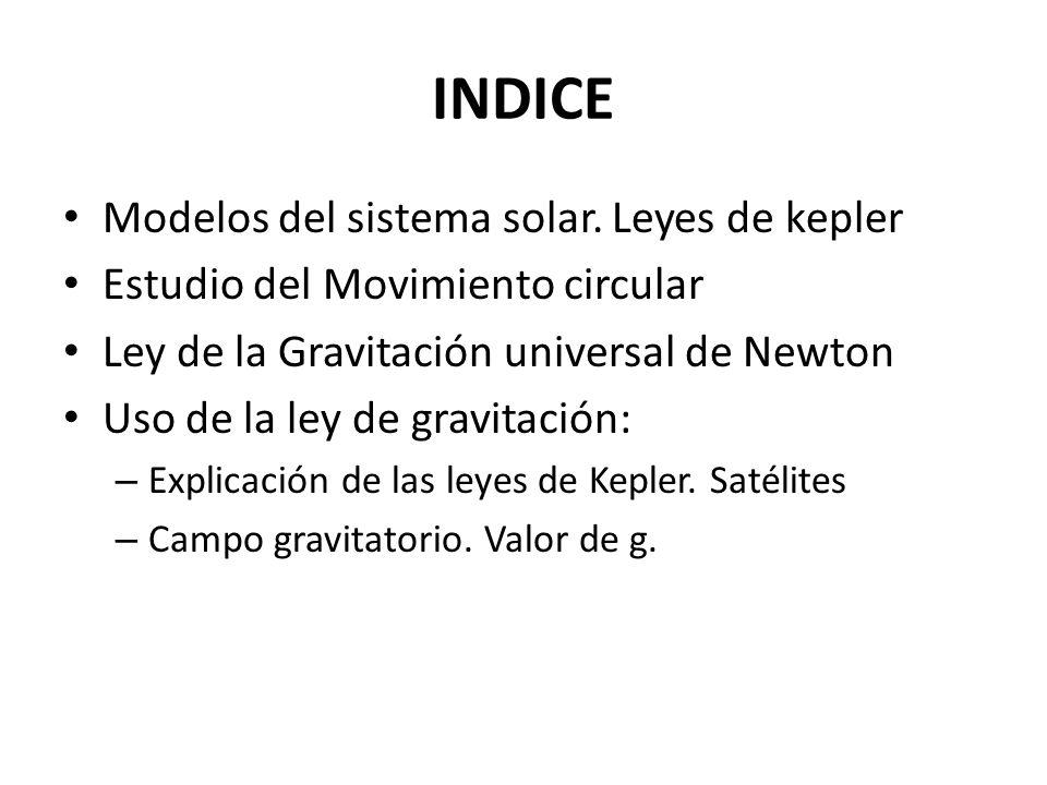 INDICE Modelos del sistema solar. Leyes de kepler