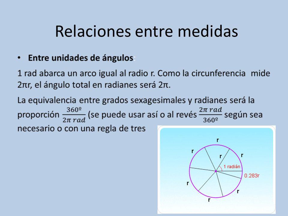 Relaciones entre medidas