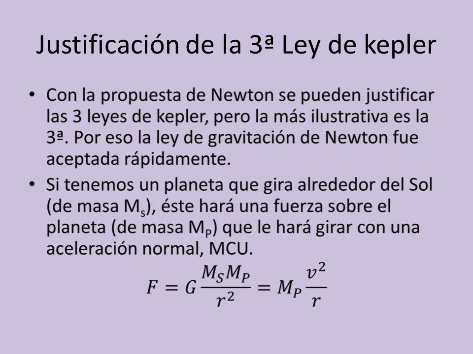 Justificación de la 3ª Ley de kepler