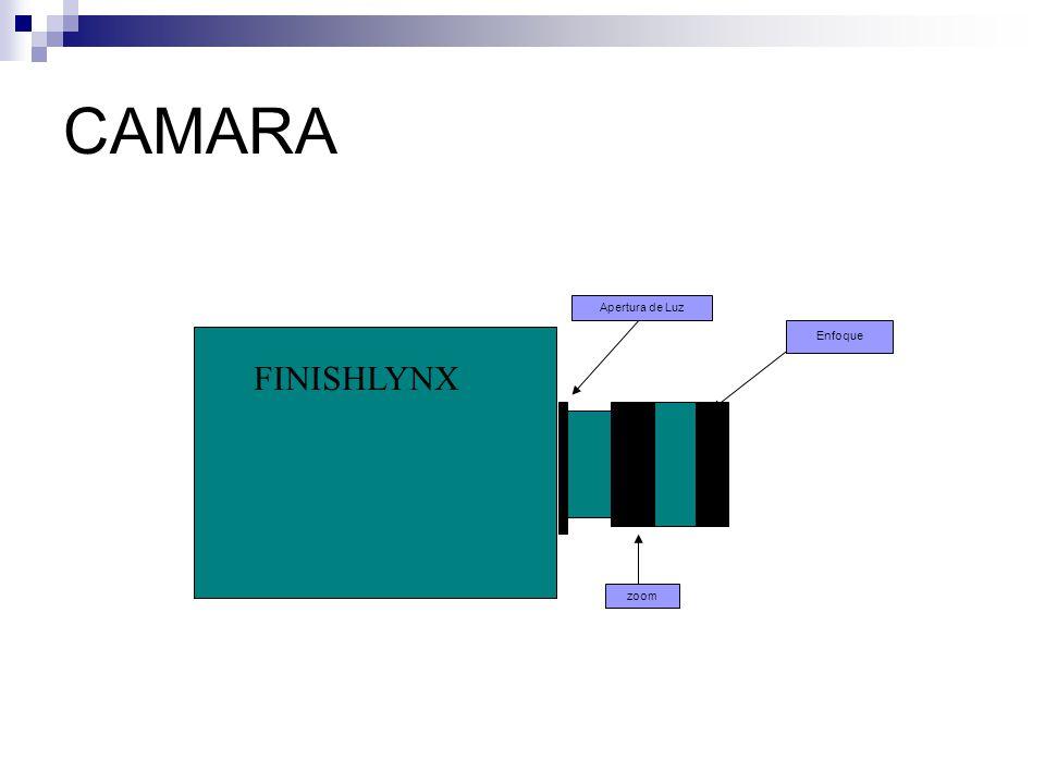 CAMARA Apertura de Luz Enfoque FINISHLYNX zoom