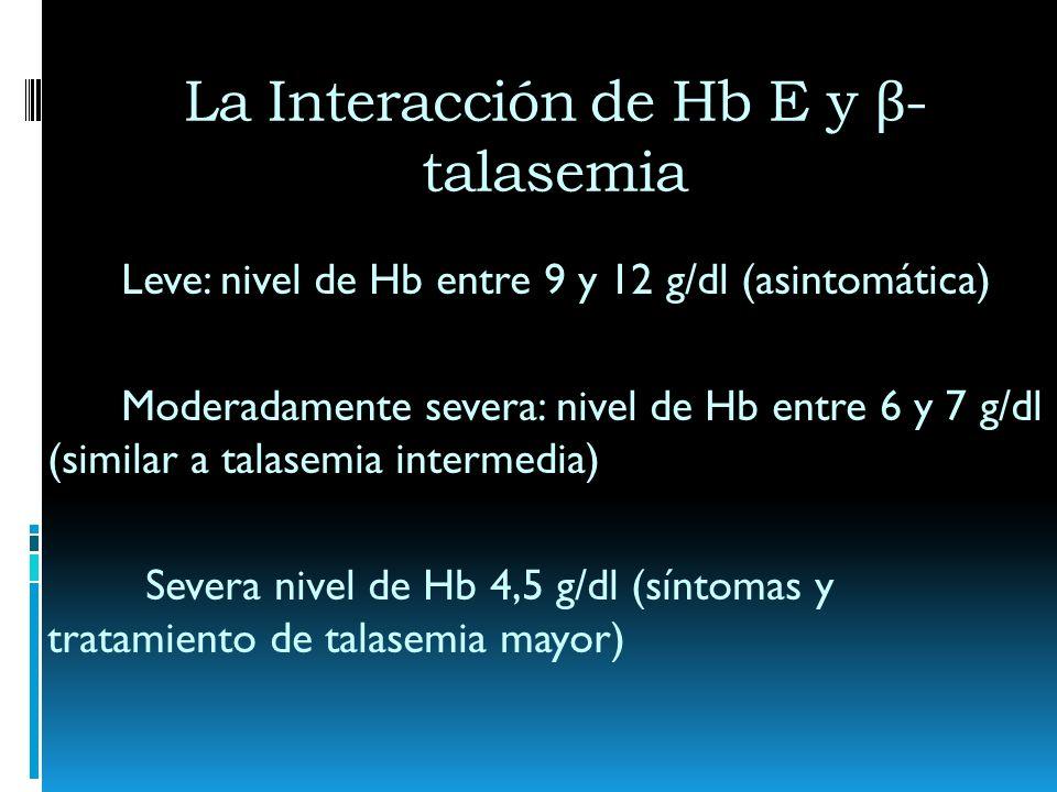 La Interacción de Hb E y β-talasemia